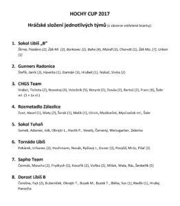 hochy-cup-2017-hracske-slozeni-branky